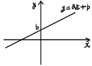 中2 数学 単元
