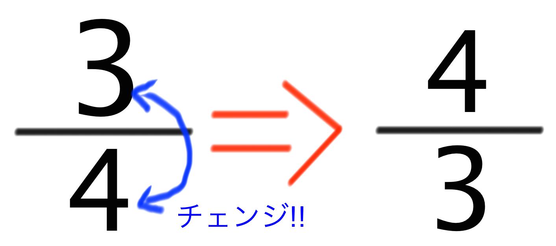 逆数 意味 計算