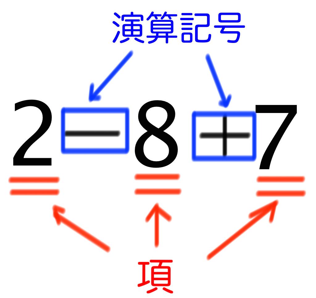 項 意味 数学