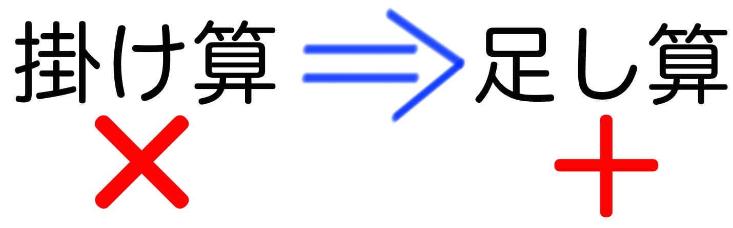 文字式の計算問題 解き方