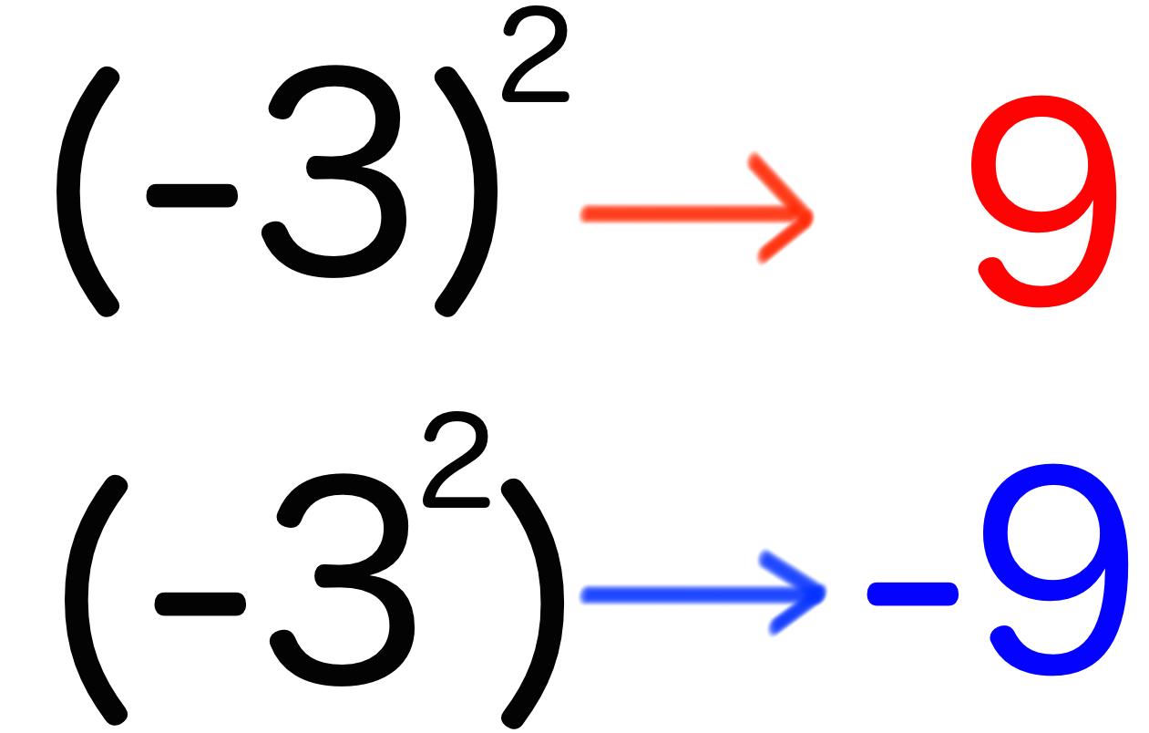 指数の計算 中学