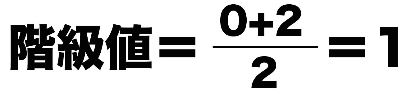 中学数学 階級値