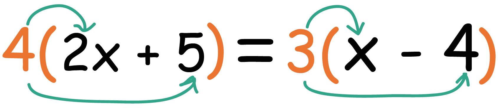 方程式 分数