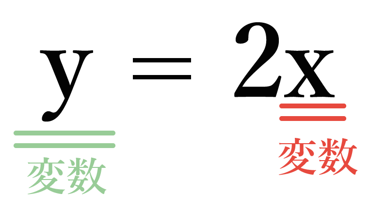関数 変域