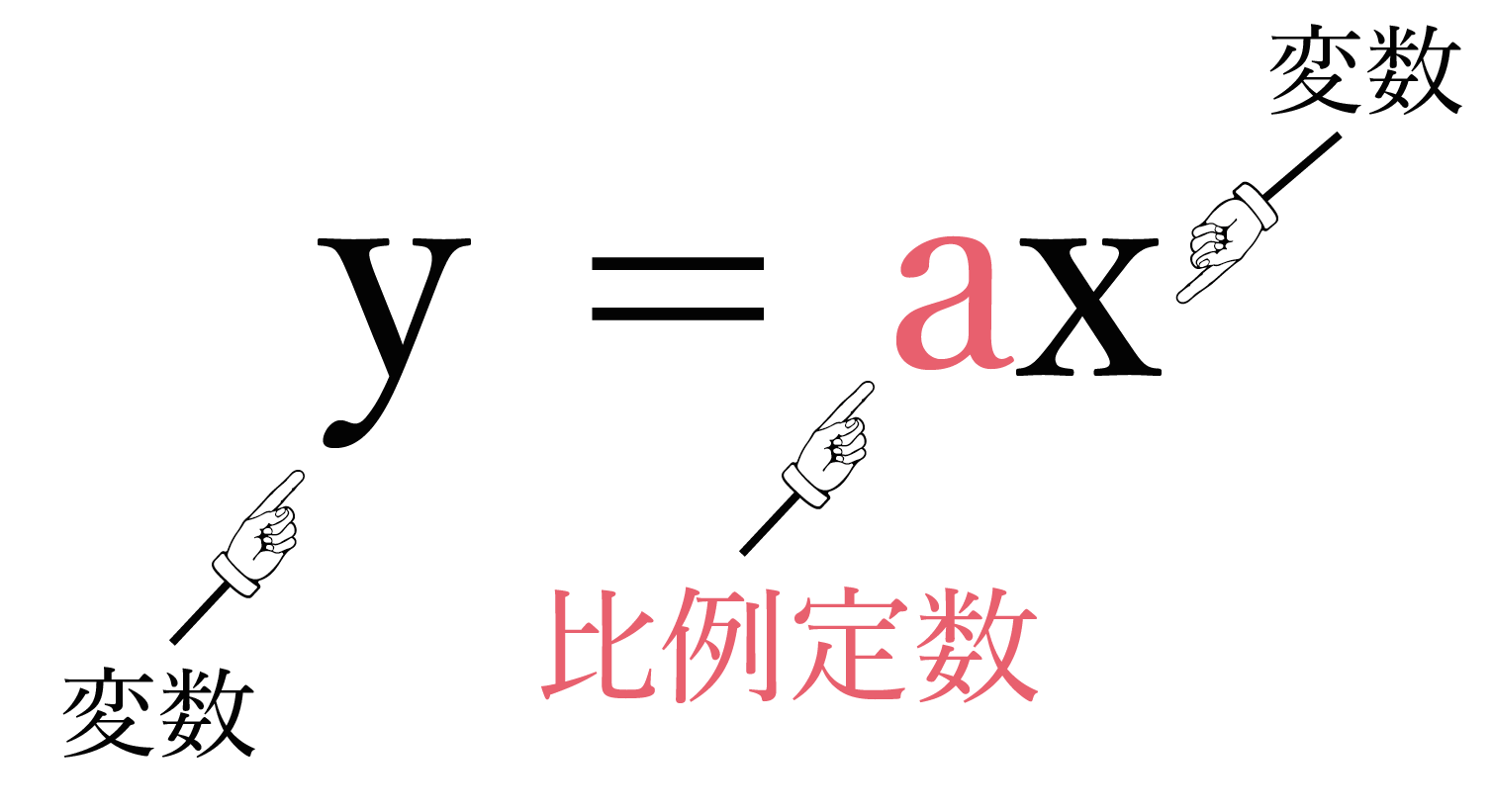 比例 中学数学