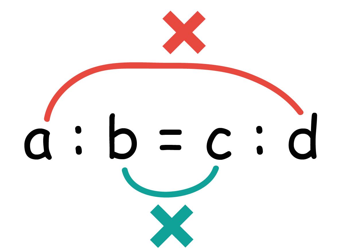 比例式の解き方