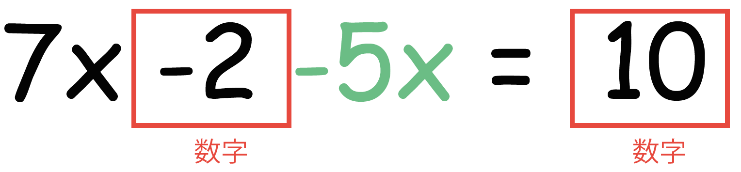 一次方程式 解き方
