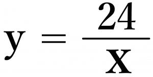 反比例 グラフ 書き方