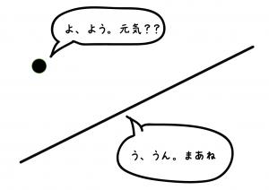 点と線の距離