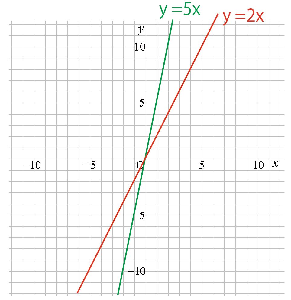 gra33