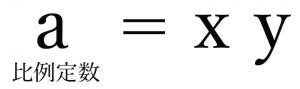 反比例 比例定数 求め方