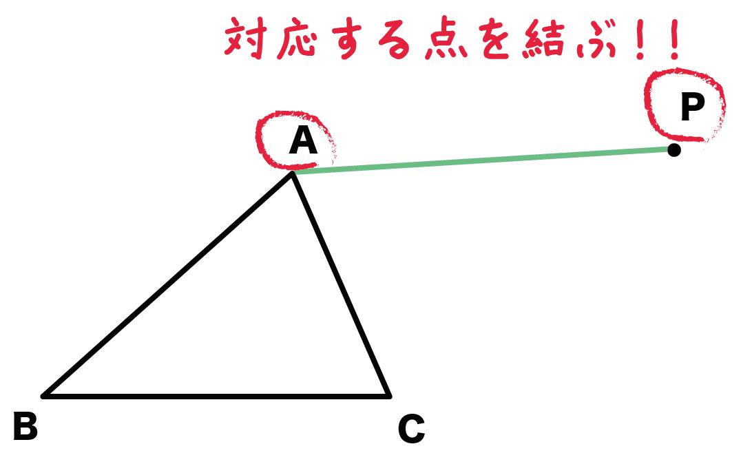 平行移動 書き方 作図