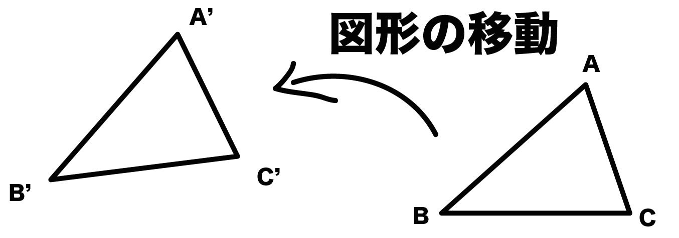 図形の移動