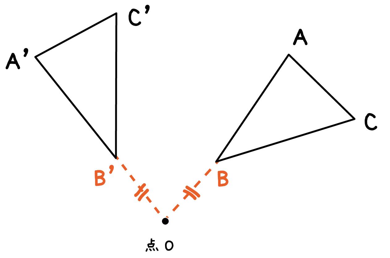 回転移動の書き方