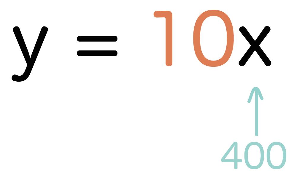 比例の利用