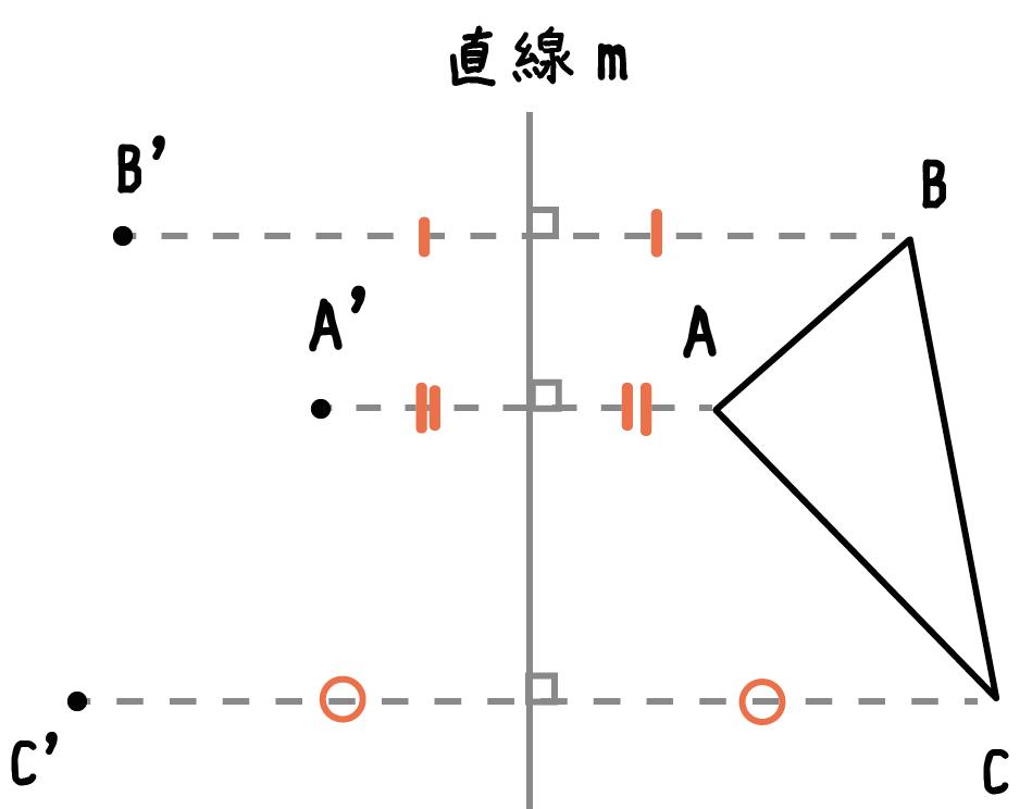 対称移動 書き方