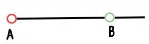 点と点の距離