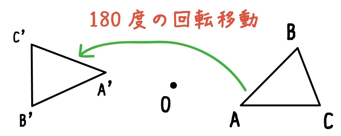 点対称移動 書き方 作図