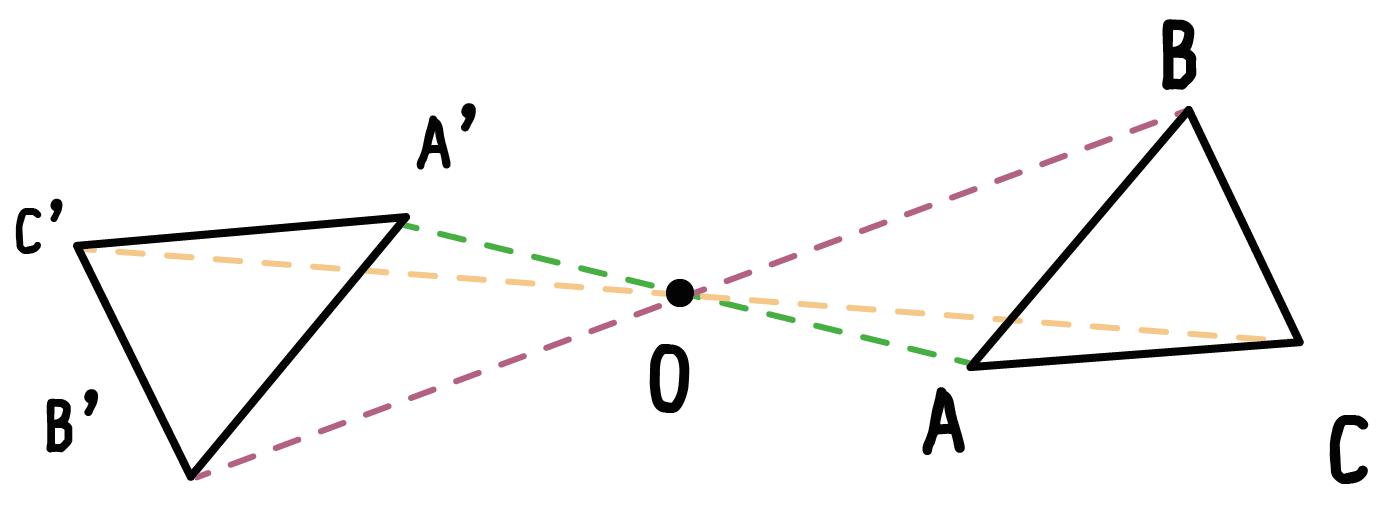 点対称移動 作図