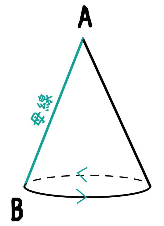 母線の長さ 求め方