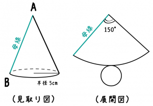 母線の長さ 求め方 円錐