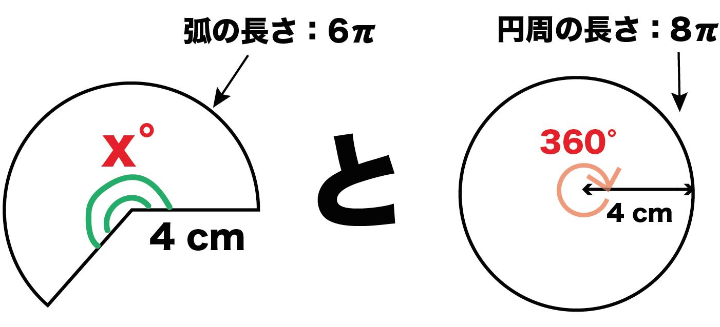 chisin6