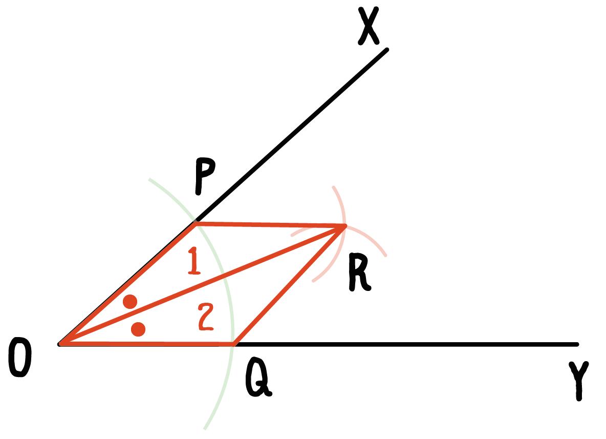 角の二等分線 作図