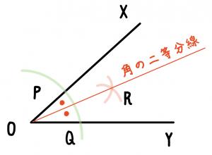 角の二等分線 書き方 作図