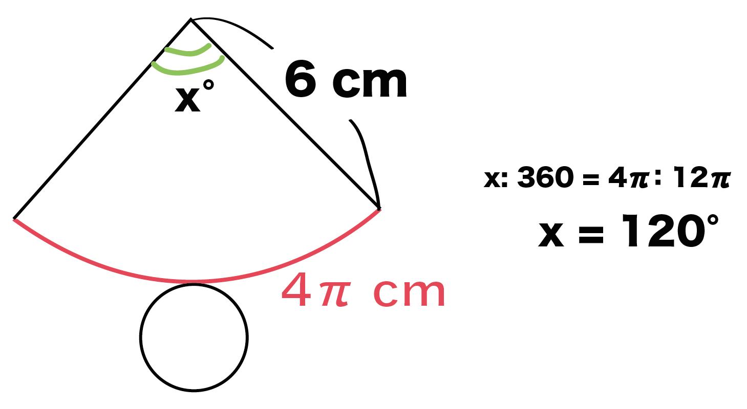 円錐 展開図 書き方