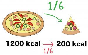 扇形 面積 公式 求め方