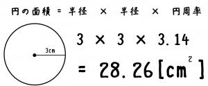 円の面積の求め方 公式