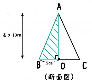 円錐 母線の長さ 求め方