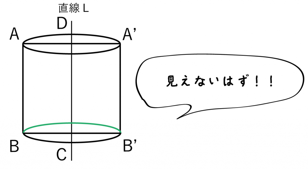 回転体 見取り図 作図