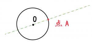円の接線 作図