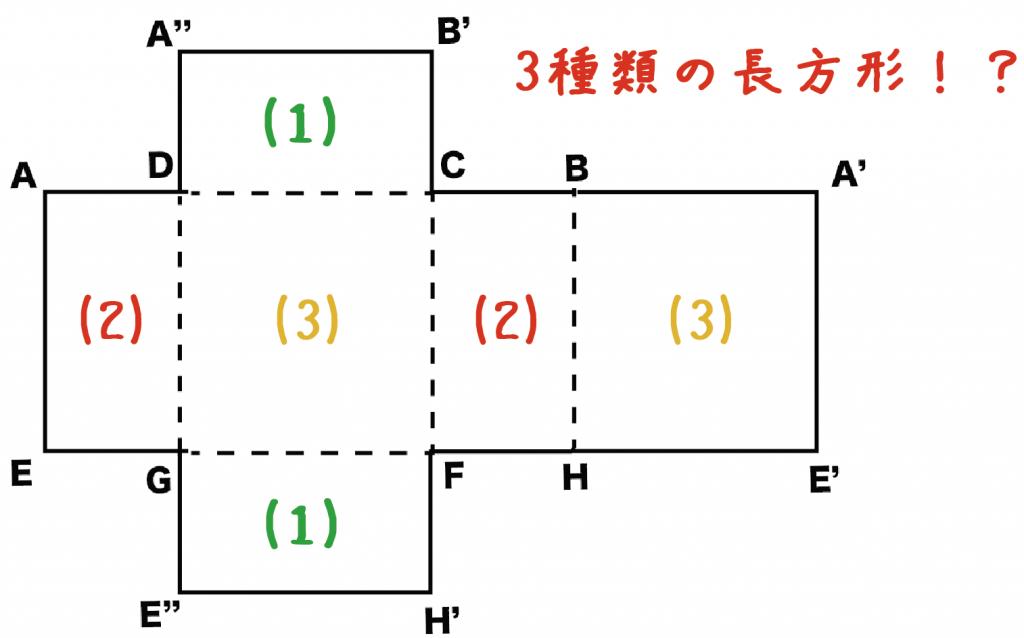 直方体 表面積 求め方 公式