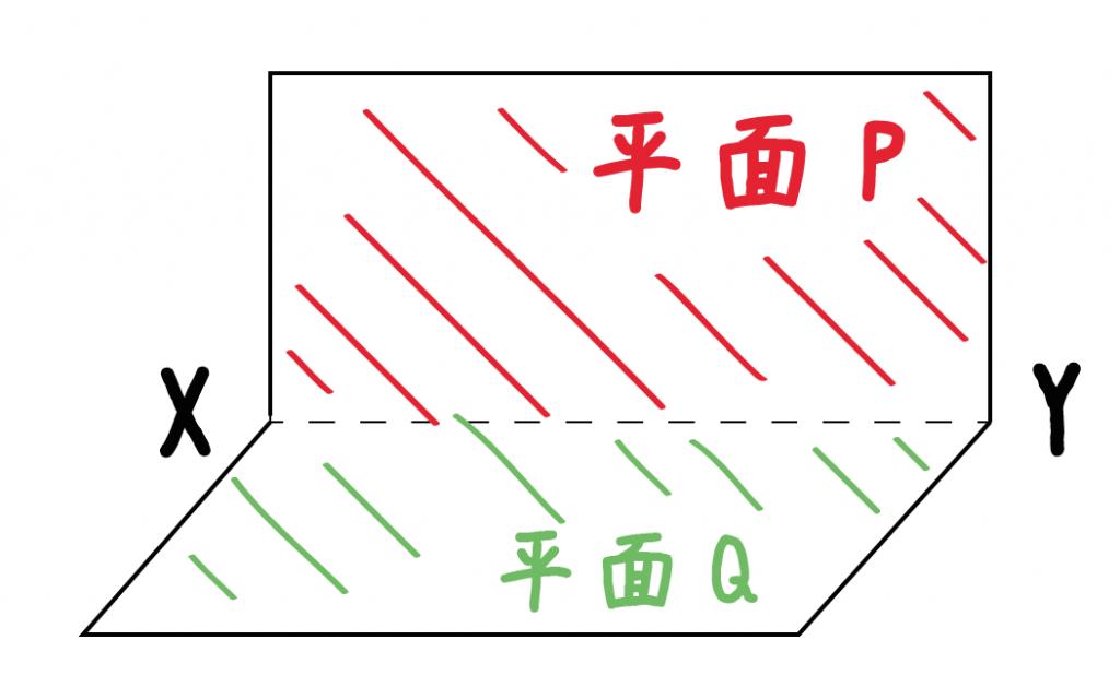 投影図 立面図 平面図