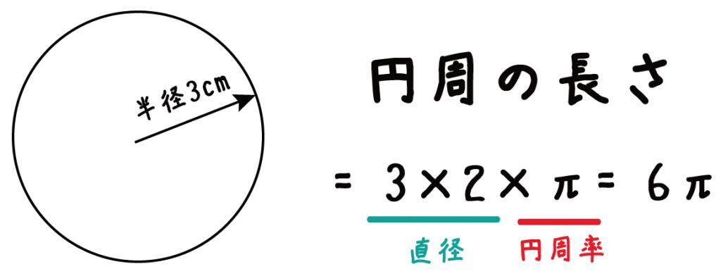 円錐 側面積 求め方 公式