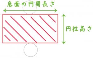 円柱 側面積 求め方
