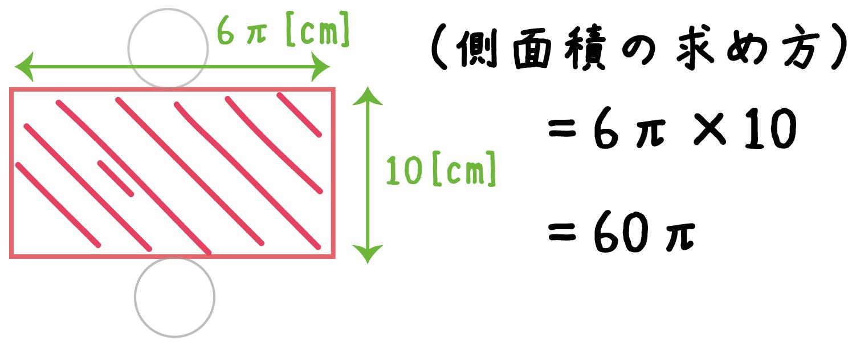 面積 求め 方 円