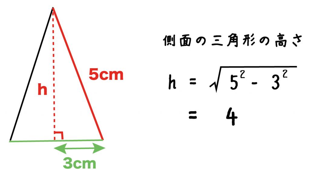 正三角錐 表面積 求め方