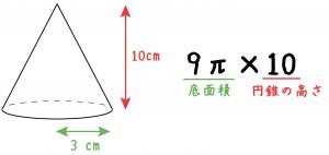 円錐 体積 求め方