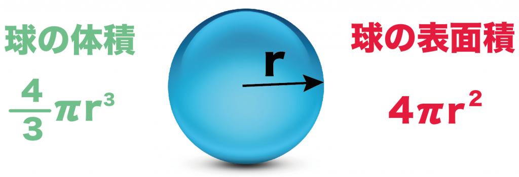 「球の体積 公式の」の画像検索結果