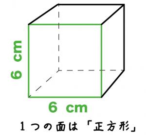 立方体 表面積 求め方