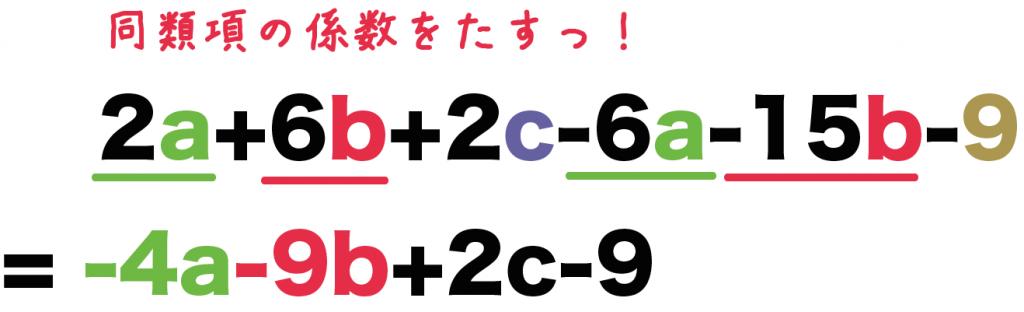 多項式の計算問題