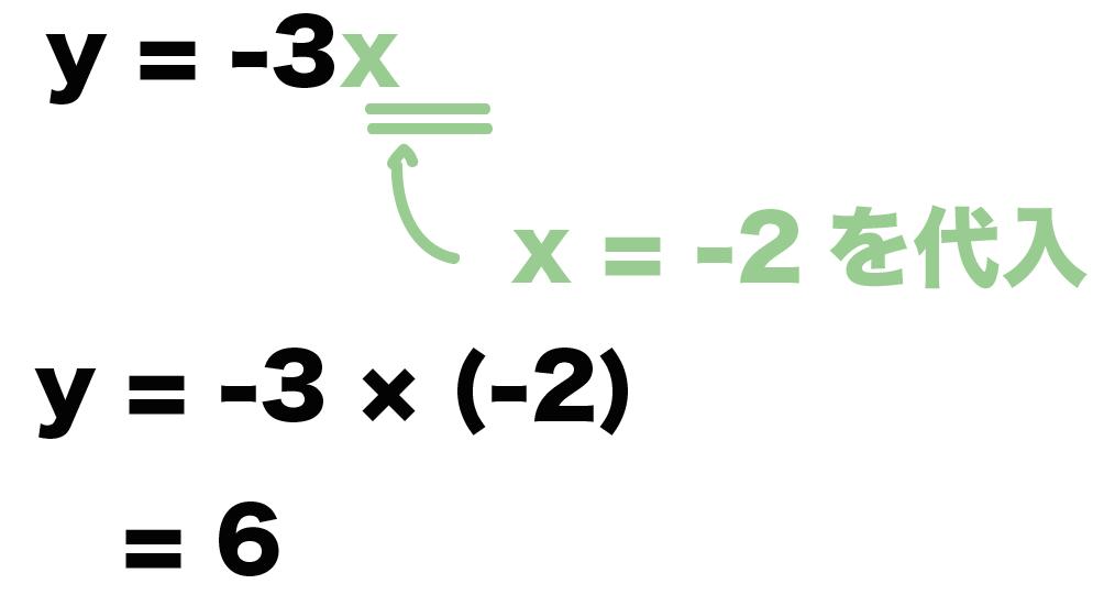 連立方程式 代入法 解き方