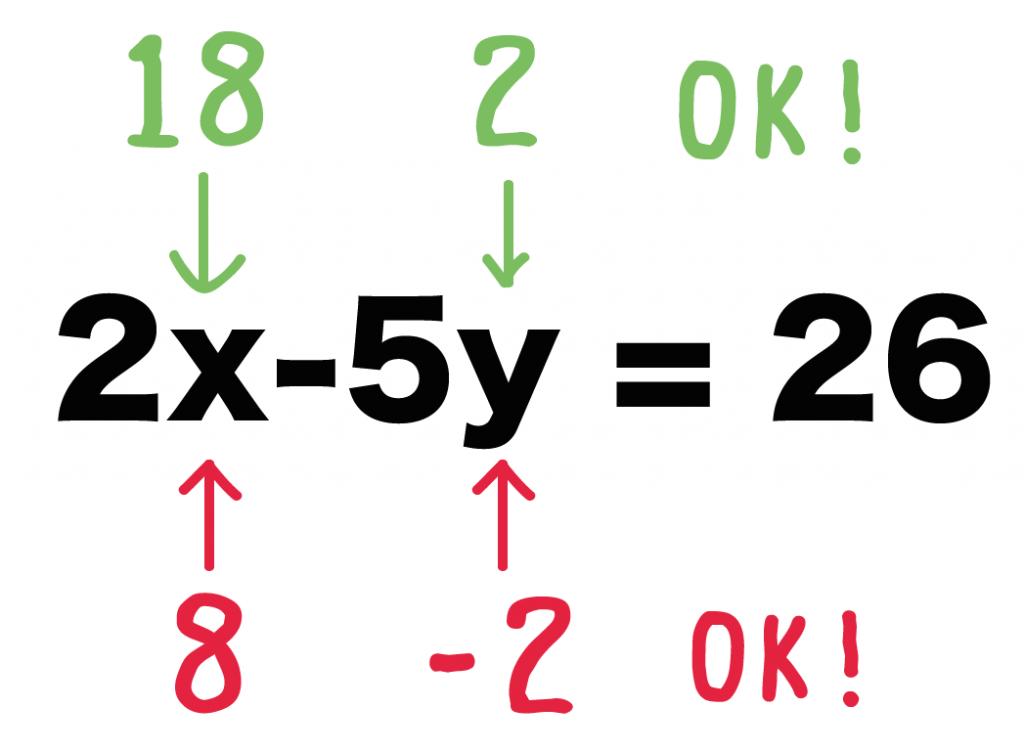 二元一次方程式とは