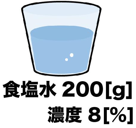 食塩水 濃度 公式