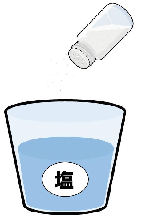 食塩水 濃度 問題