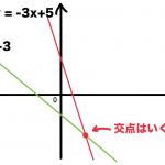 2直線の交点の座標の求め方