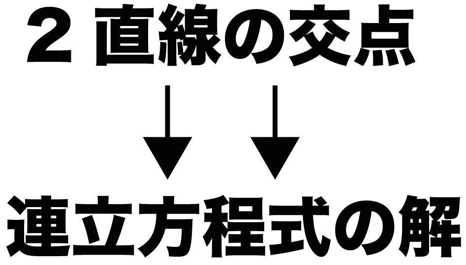 二直線の交点の座標の求め方